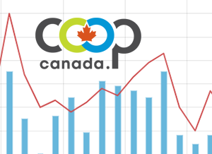 The National Survey of Co-ops and Mutuals
